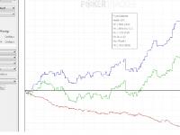 Jugar al póker: ¿El valor esperado es siempre un buen indicador?