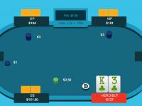 Jugar al póker: Squeeze