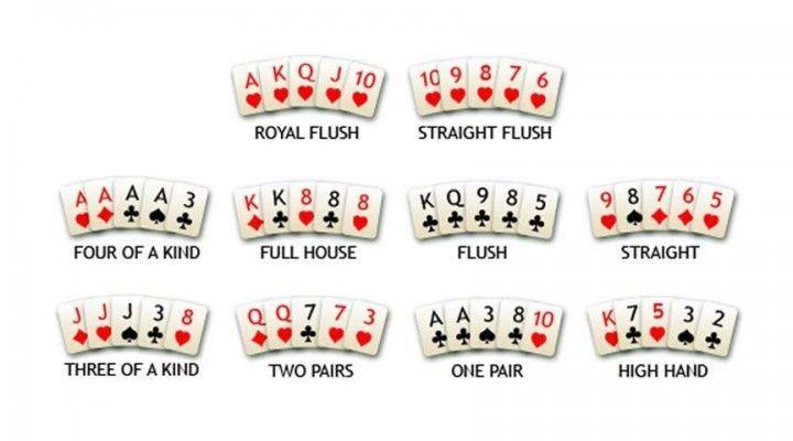 Mejores jugadas poker texas holdem