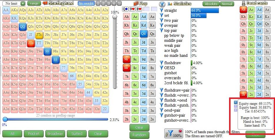 analizar una mano de póker